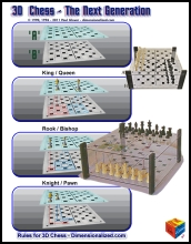 Print a Visual set of Rules for 3D Chess